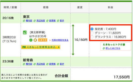 新幹線のクラス別料金比較