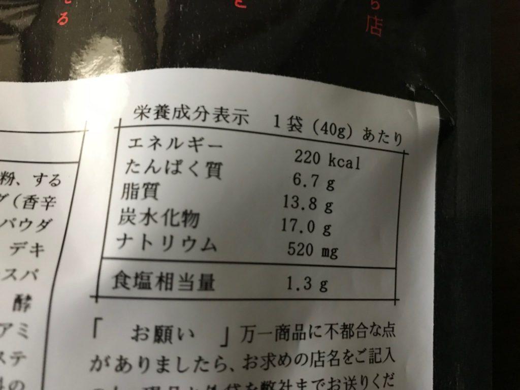 箸のいらない天ぷら屋の裏メニューのカロリー