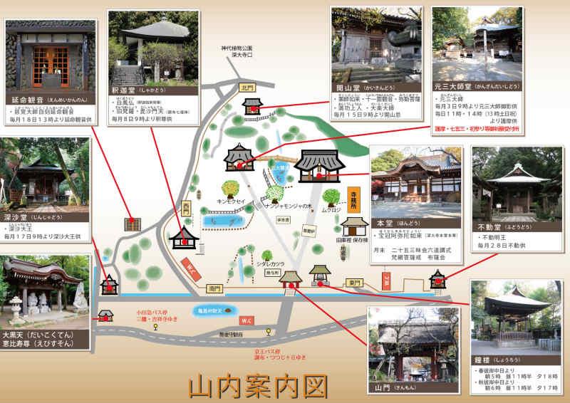 深大寺のマップ