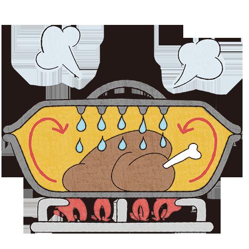 スキレットの蓋の裏の突起が食材にスープを供給してくれる