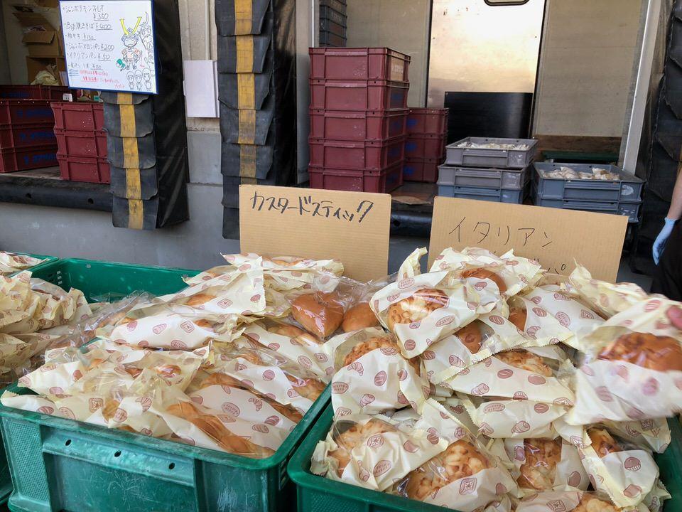 パンは非常に安い